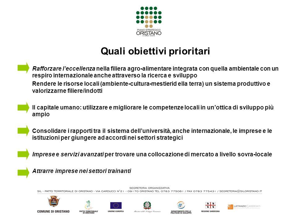 Quali obiettivi prioritari Rafforzare leccellenza nella filiera agro-alimentare integrata con quella ambientale con un respiro internazionale anche at