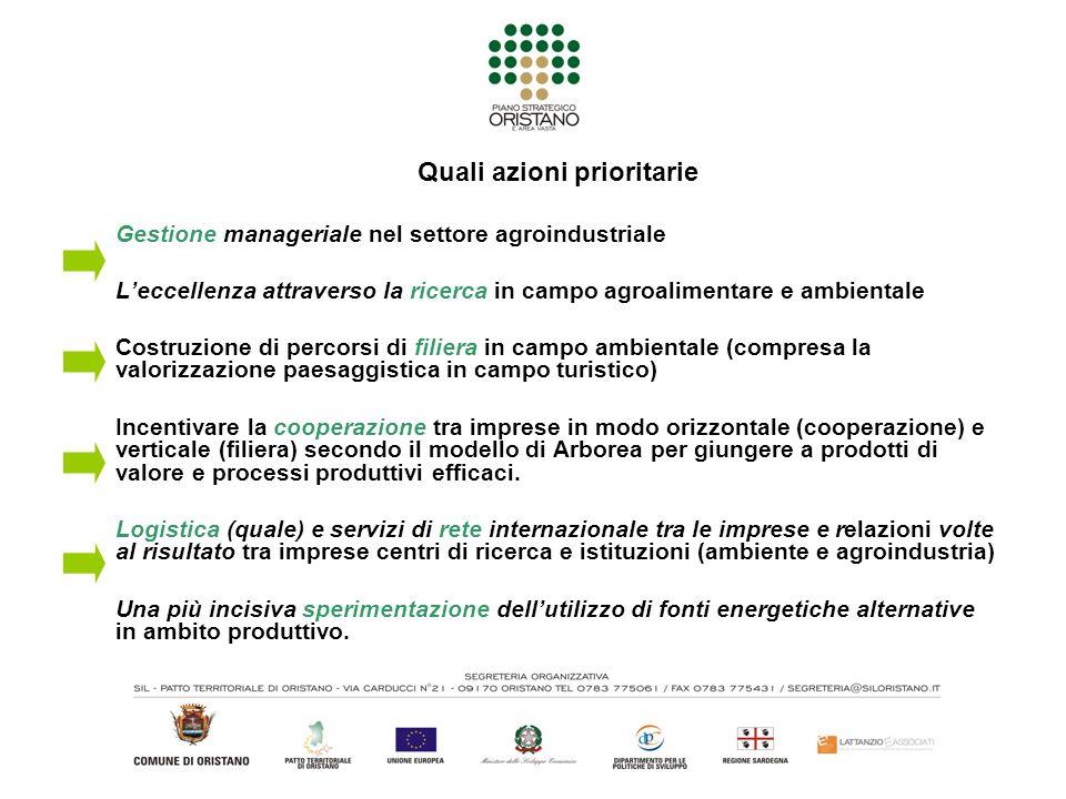 Quali azioni prioritarie Gestione manageriale nel settore agroindustriale Leccellenza attraverso la ricerca in campo agroalimentare e ambientale Costr