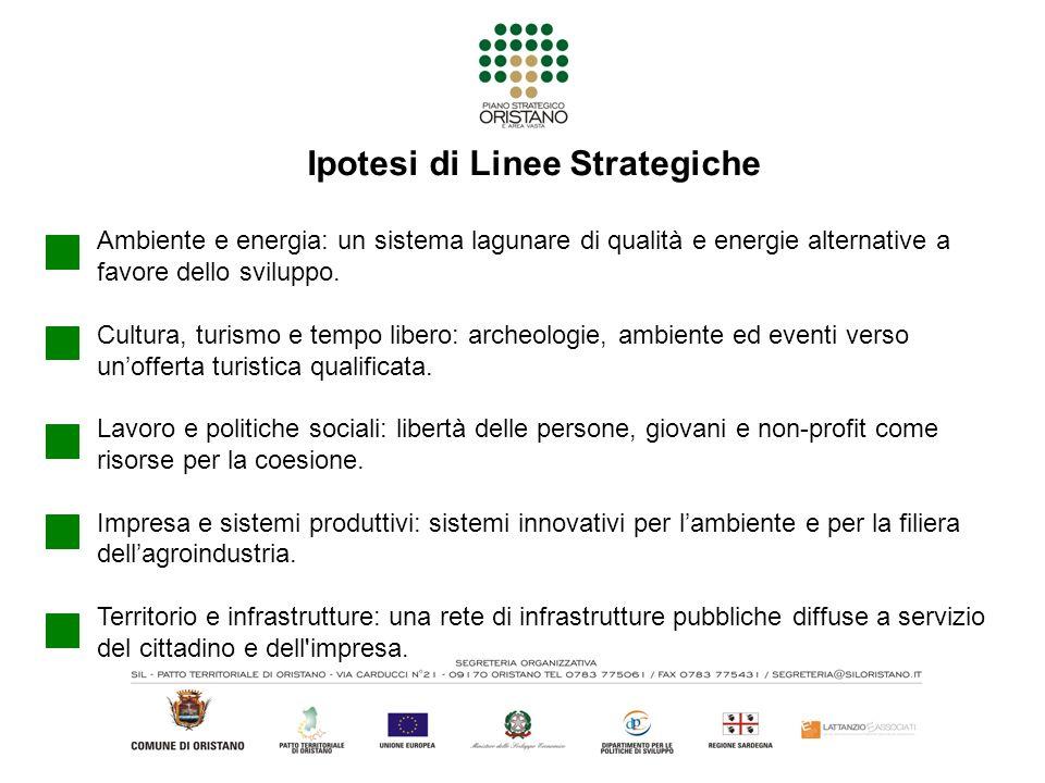 Ipotesi di Linee Strategiche Ambiente e energia: un sistema lagunare di qualità e energie alternative a favore dello sviluppo.