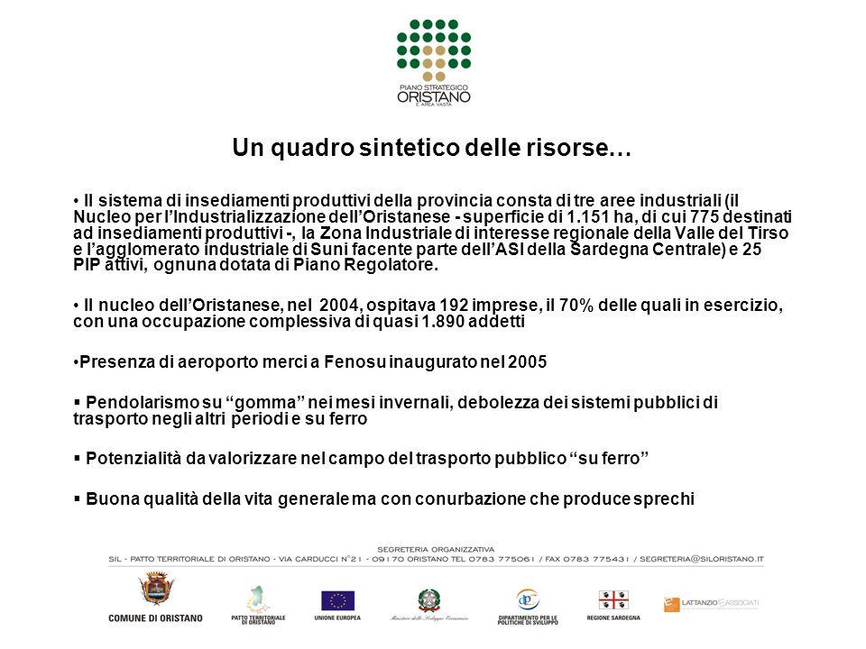 Un quadro sintetico delle risorse… Il sistema di insediamenti produttivi della provincia consta di tre aree industriali (il Nucleo per lIndustrializzazione dellOristanese - superficie di 1.151 ha, di cui 775 destinati ad insediamenti produttivi -, la Zona Industriale di interesse regionale della Valle del Tirso e lagglomerato industriale di Suni facente parte dellASI della Sardegna Centrale) e 25 PIP attivi, ognuna dotata di Piano Regolatore.