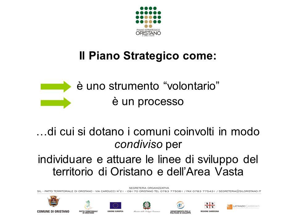 Il Piano Strategico come: è uno strumento volontario è un processo …di cui si dotano i comuni coinvolti in modo condiviso per individuare e attuare le linee di sviluppo del territorio di Oristano e dellArea Vasta