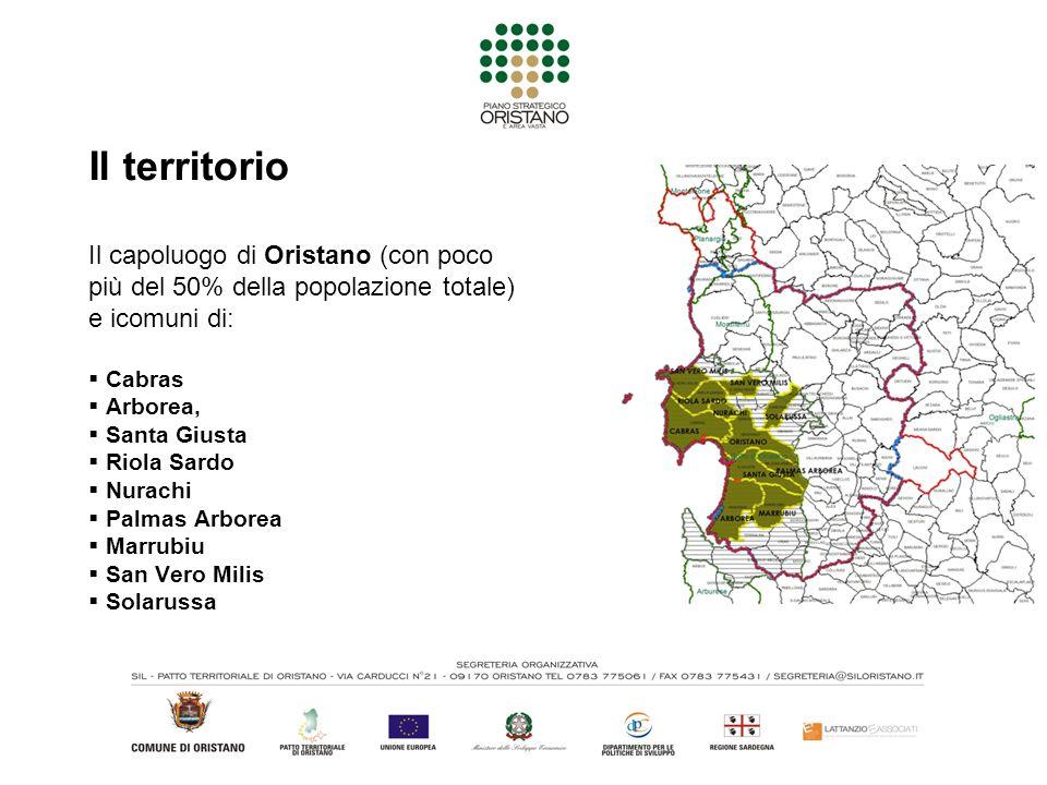 Il territorio Il capoluogo di Oristano (con poco più del 50% della popolazione totale) e icomuni di: Cabras Arborea, Santa Giusta Riola Sardo Nurachi Palmas Arborea Marrubiu San Vero Milis Solarussa Aria
