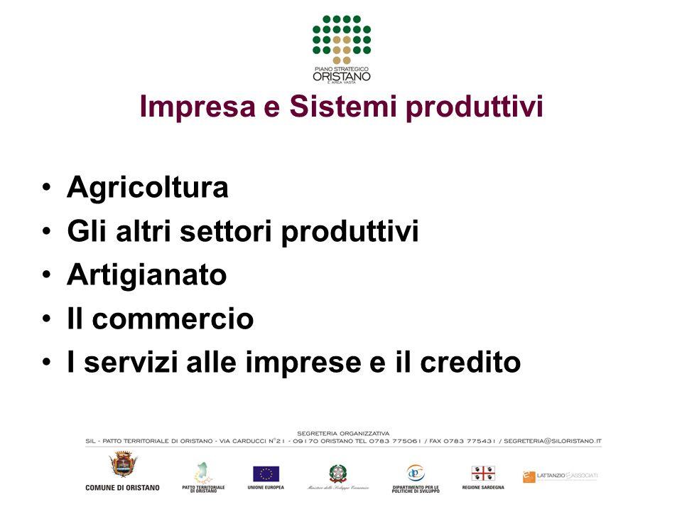 Impresa e Sistemi produttivi Agricoltura Gli altri settori produttivi Artigianato Il commercio I servizi alle imprese e il credito