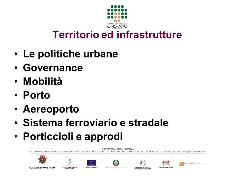 Territorio ed infrastrutture Le politiche urbane Governance Mobilità Porto Aereoporto Sistema ferroviario e stradale Porticcioli e approdi