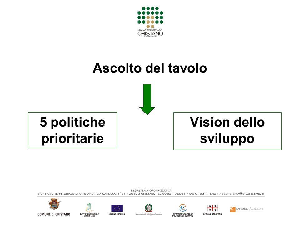 Ascolto del tavolo 5 politiche prioritarie Vision dello sviluppo