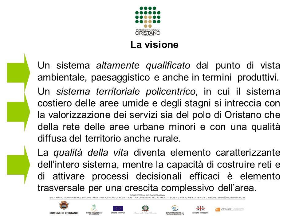 La visione Un sistema altamente qualificato dal punto di vista ambientale, paesaggistico e anche in termini produttivi. Un sistema territoriale police