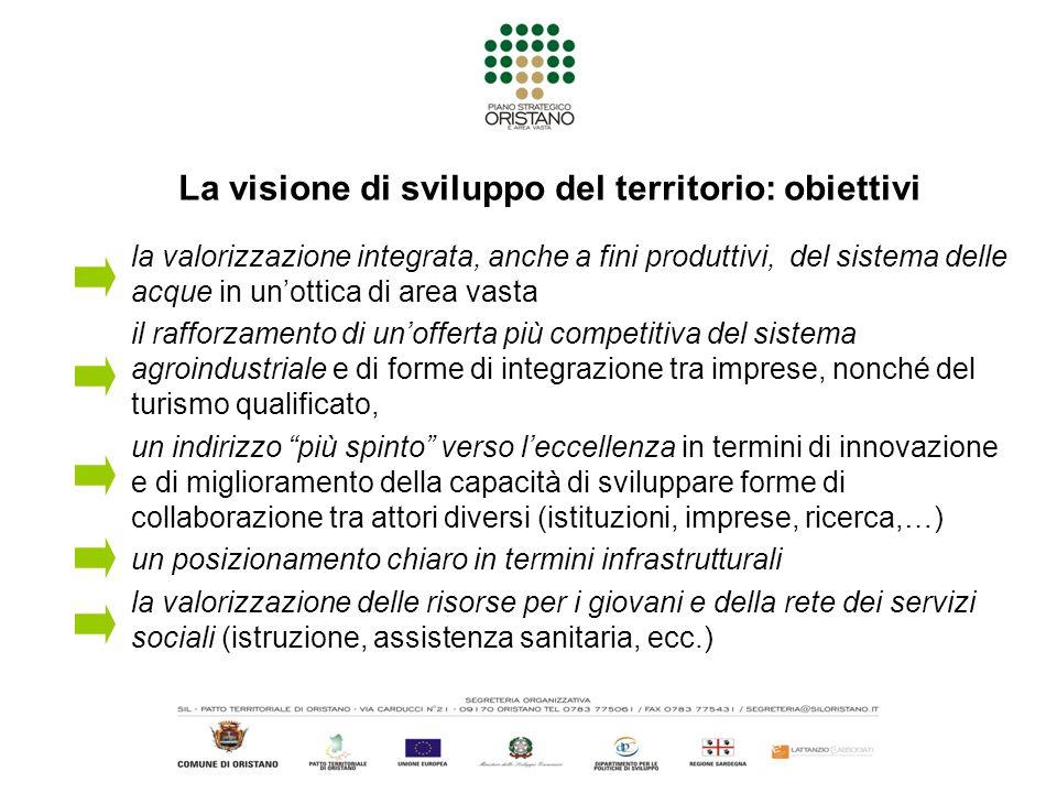 La visione di sviluppo del territorio: obiettivi la valorizzazione integrata, anche a fini produttivi, del sistema delle acque in unottica di area vas