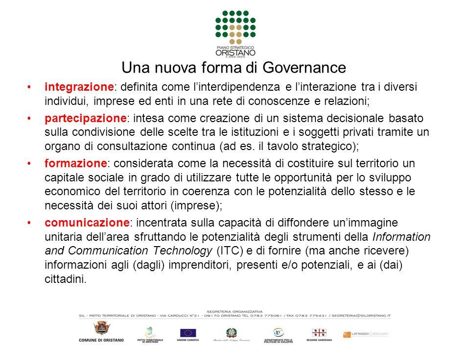Una nuova forma di Governance integrazione: definita come linterdipendenza e linterazione tra i diversi individui, imprese ed enti in una rete di cono