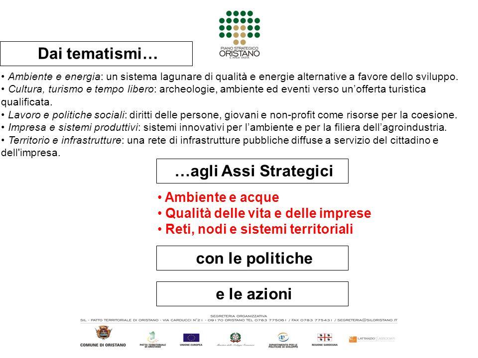 Dai tematismi… …agli Assi Strategici Ambiente e energia: un sistema lagunare di qualità e energie alternative a favore dello sviluppo.