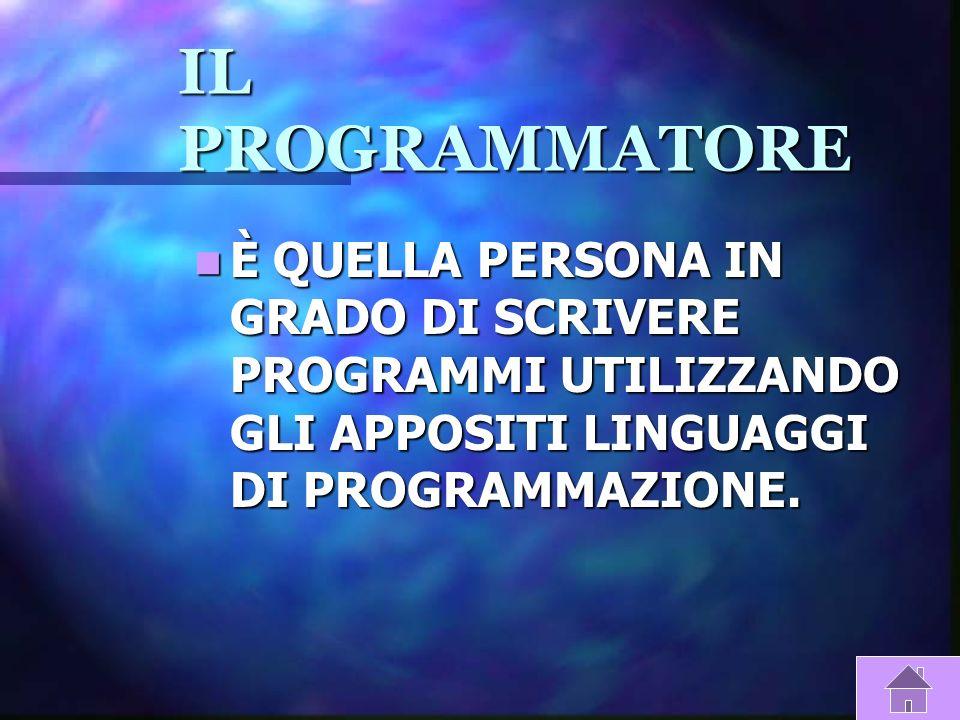 L a CODIFICA DEI PROGRAMMI Tutti i programmi dai più semplici ai più sofisticati sono scritti in linguaggio macchina e codificati in forma binaria. Il
