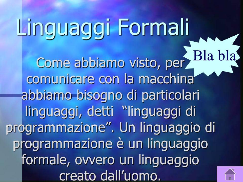 Ecco la definizione che tanto desideravi Ecco la definizione che tanto desideravi Un linguaggio formale è un linguaggio creato dalluomo, si differenzi