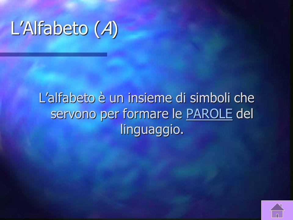 Caratteristiche Dei Linguaggi Formali Un linguaggio formale (L={A,G}) è formato da: Un Alfabeto (A) Un Alfabeto (A) Un Alfabeto Un Alfabeto Una Gramma