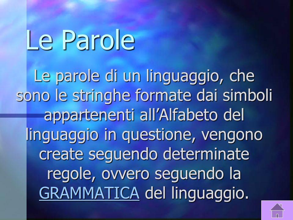 LAlfabeto (A) Lalfabeto è un insieme di simboli che servono per formare le PAROLE del linguaggio. PAROLE