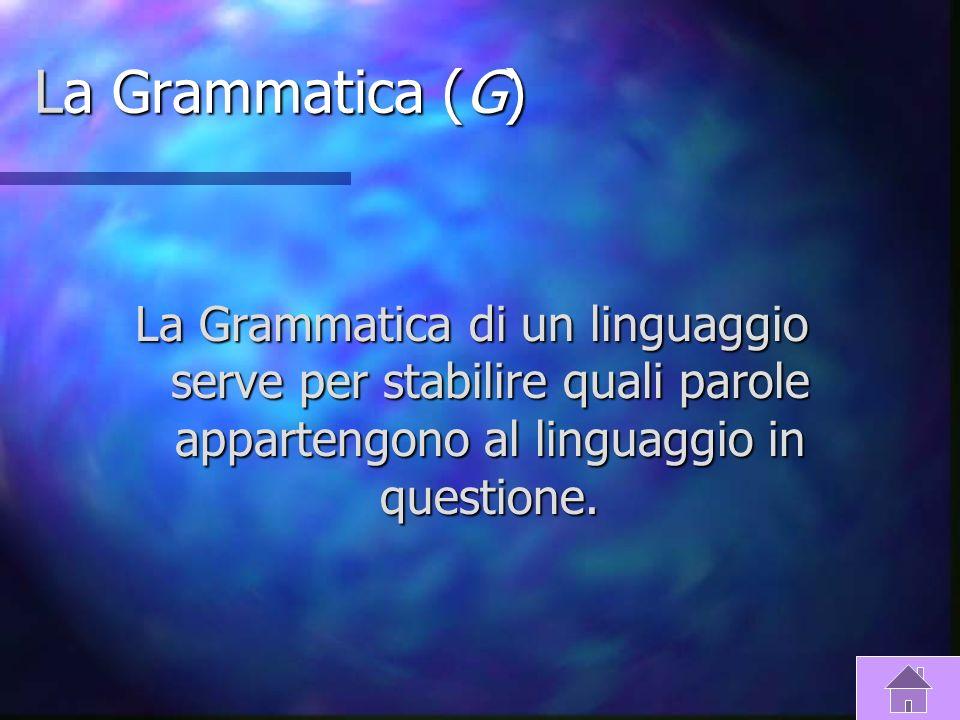 Le Parole Le parole di un linguaggio, che sono le stringhe formate dai simboli appartenenti allAlfabeto del linguaggio in questione, vengono create se
