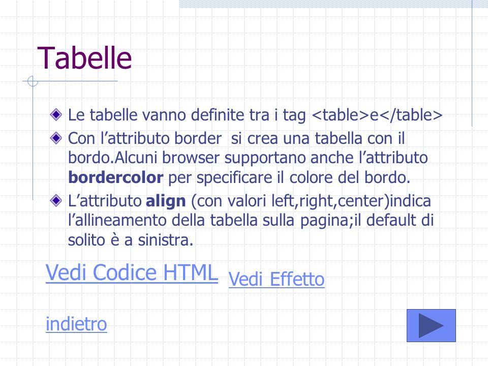 Tabelle Le tabelle vanno definite tra i tag e Con lattributo border si crea una tabella con il bordo.Alcuni browser supportano anche lattributo border