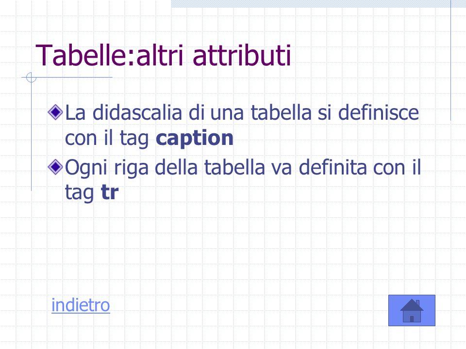 Tabelle:altri attributi La didascalia di una tabella si definisce con il tag caption Ogni riga della tabella va definita con il tag tr indietro