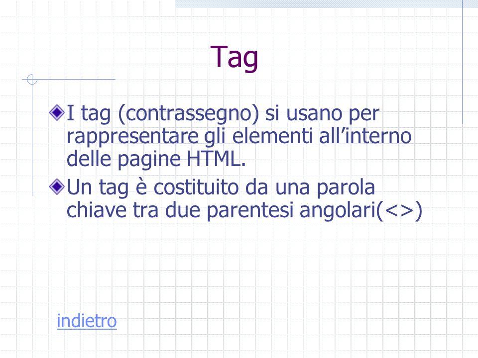 Tag I tag (contrassegno) si usano per rappresentare gli elementi allinterno delle pagine HTML. Un tag è costituito da una parola chiave tra due parent
