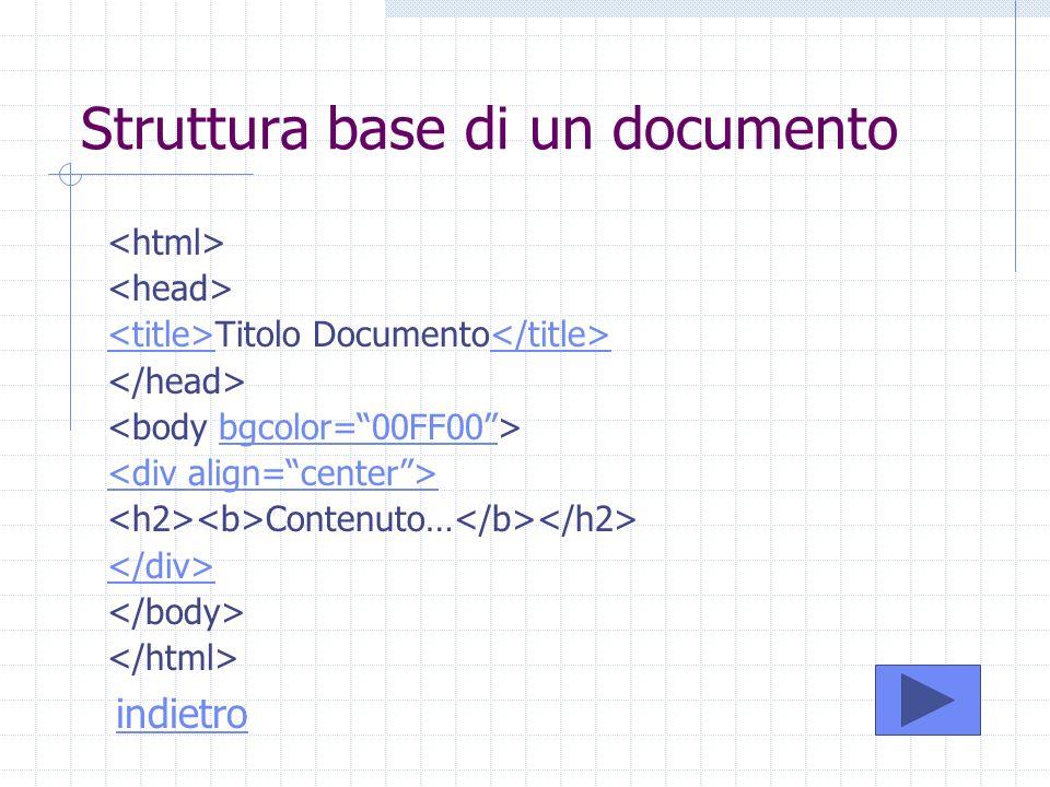 Struttura base di un documento Titolo Documento bgcolor=00FF00 Contenuto… indietro
