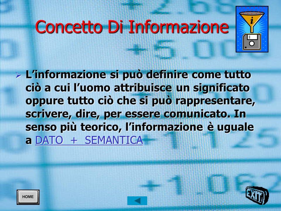 Concetto Di Informazione Concetto Di Informazione Linformazione si può definire come tutto ciò a cui luomo attribuisce un significato oppure tutto ciò che si può rappresentare, scrivere, dire, per essere comunicato.