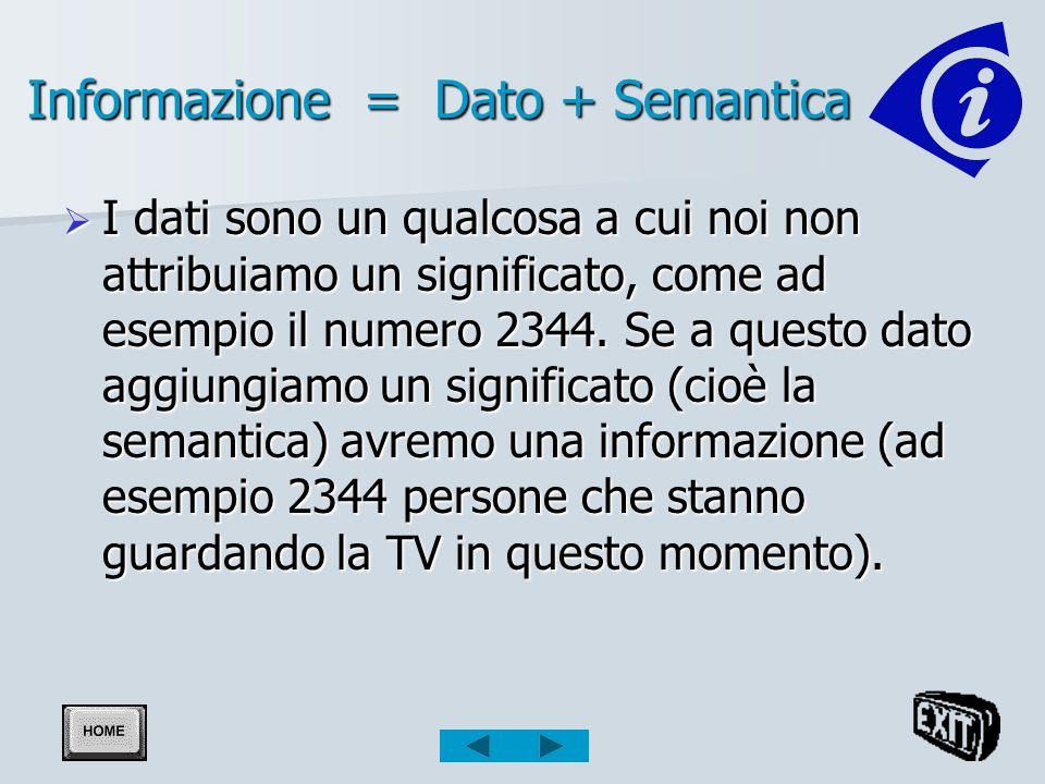 Informazione = Dato + Semantica Informazione = Dato + Semantica I dati sono un qualcosa a cui noi non attribuiamo un significato, come ad esempio il numero 2344.
