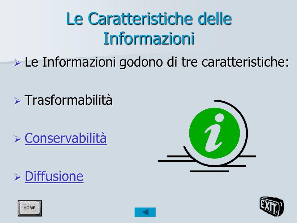 Le Caratteristiche delle Informazioni Le Informazioni godono di tre caratteristiche: Le Informazioni godono di tre caratteristiche: Trasformabilità Trasformabilità Conservabilità Conservabilità Conservabilità Diffusione Diffusione Diffusione