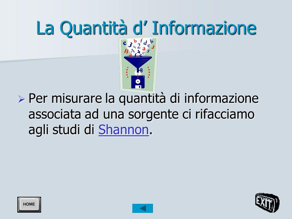 La Quantità d Informazione Per misurare la quantità di informazione associata ad una sorgente ci rifacciamo agli studi di Shannon.