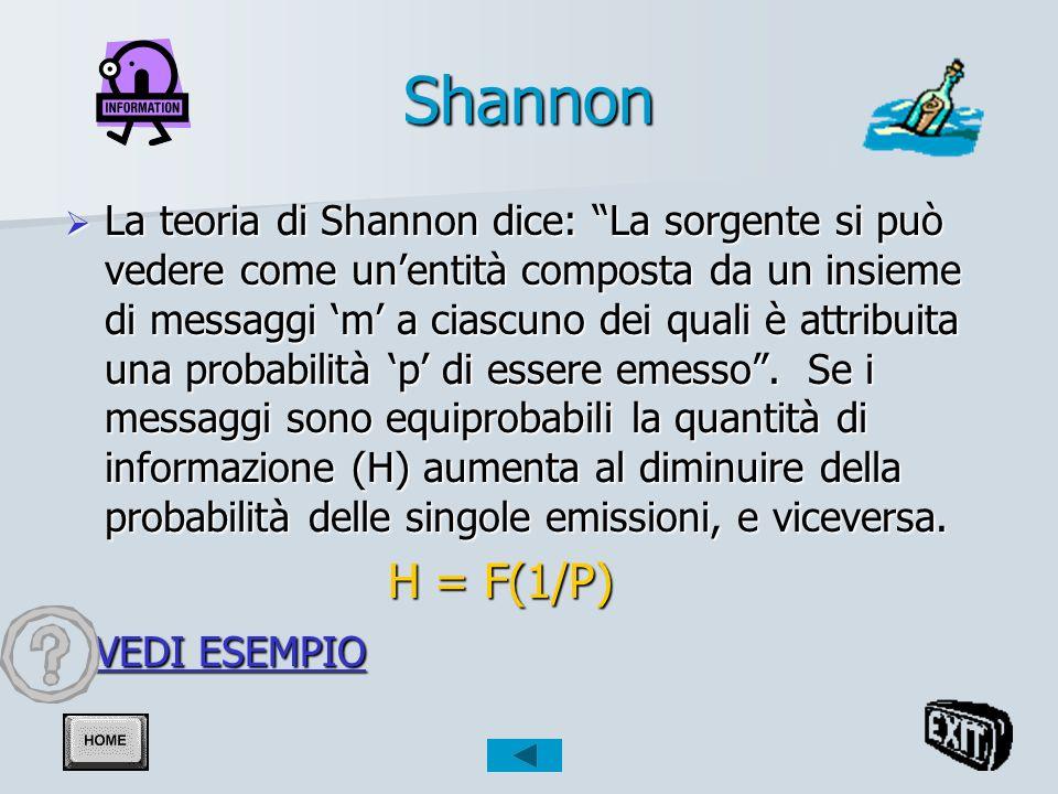 Shannon La teoria di Shannon dice: La sorgente si può vedere come unentità composta da un insieme di messaggi m a ciascuno dei quali è attribuita una probabilità p di essere emesso.