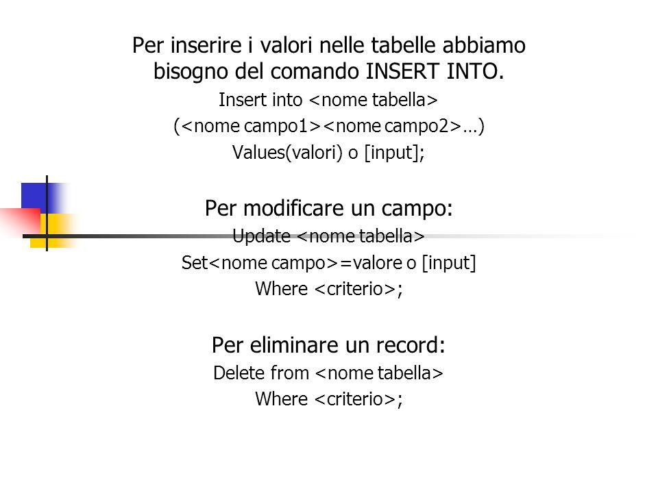 Per inserire i valori nelle tabelle abbiamo bisogno del comando INSERT INTO.