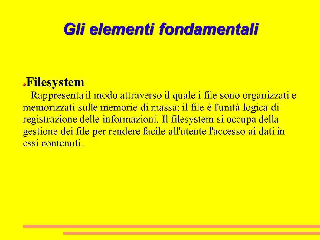 Gli elementi fondamentali Filesystem Rappresenta il modo attraverso il quale i file sono organizzati e memorizzati sulle memorie di massa: il file è l