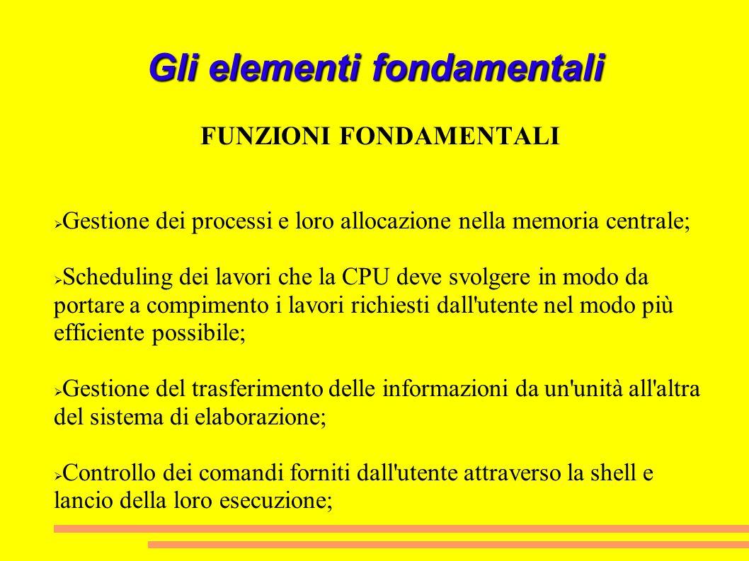 Gli elementi fondamentali FUNZIONI FONDAMENTALI Gestione dei processi e loro allocazione nella memoria centrale; Scheduling dei lavori che la CPU deve