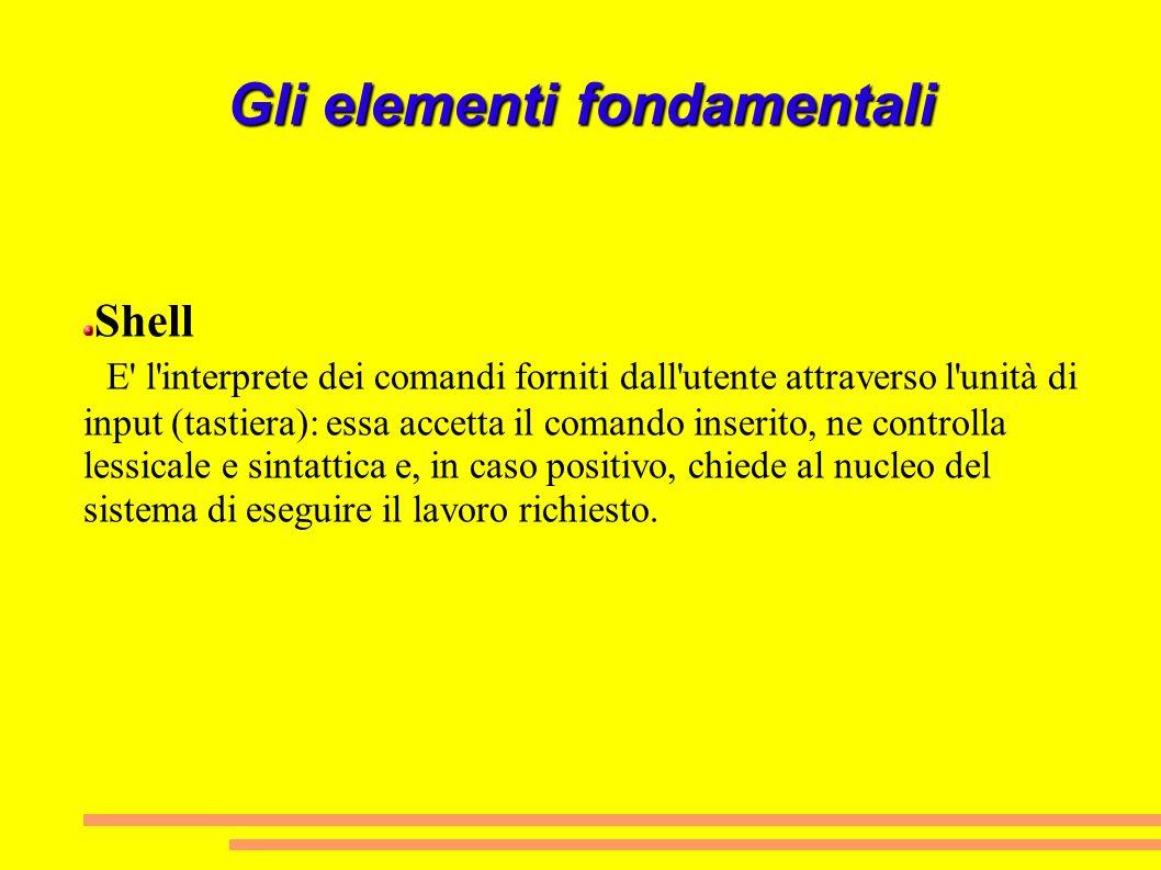 Gli elementi fondamentali Shell E' l'interprete dei comandi forniti dall'utente attraverso l'unità di input (tastiera): essa accetta il comando inseri