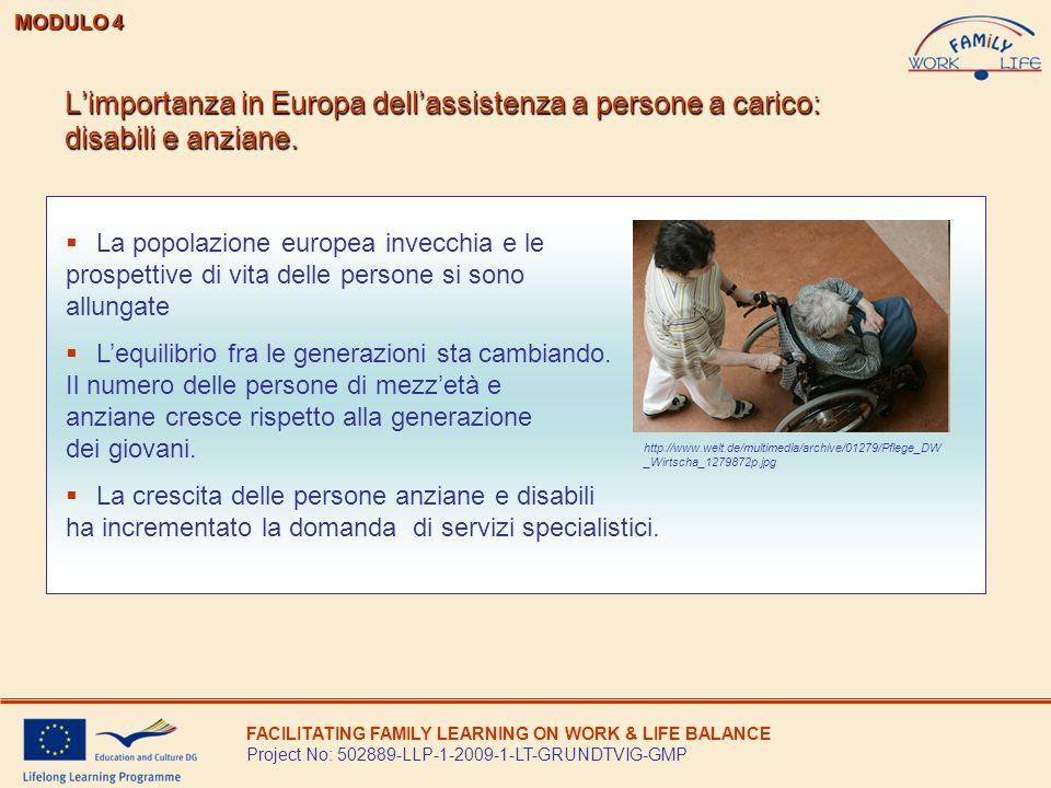 Statistica: Popolazione dei 27 stati membri oltre ai 65 anni, negli 2000-2007 in rapporto al totale della popolazione http://epp.eurostat.ec.europa.eu/cache/ITY_OFFPUB/KS-78-09-908/EN/KS-78-09-908-EN.PDFhttp://epp.eurostat.ec.europa.eu/cache/ITY_OFFPUB/KS-78-09-908/EN/KS-78-09-908-EN.PDF, page 74 MODULO 4 FACILITATING FAMILY LEARNING ON WORK & LIFE BALANCE Project No: 502889-LLP-1-2009-1-LT-GRUNDTVIG-GMP