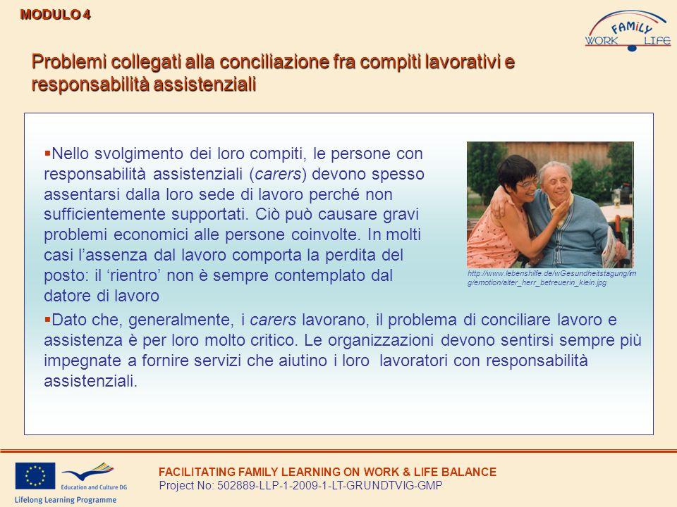 FACILITATING FAMILY LEARNING ON WORK & LIFE BALANCE Project No: 502889-LLP-1-2009-1-LT-GRUNDTVIG-GMP Assistenza familiare ad anziani MODULO 4 Ad oggi ci sono pochi studi focalizzati sullo sviluppo di attività che forniscano supporti agli addetti allassistenza.