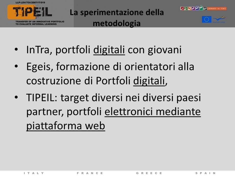 La sperimentazione della metodologia InTra, portfoli digitali con giovani Egeis, formazione di orientatori alla costruzione di Portfoli digitali, TIPE