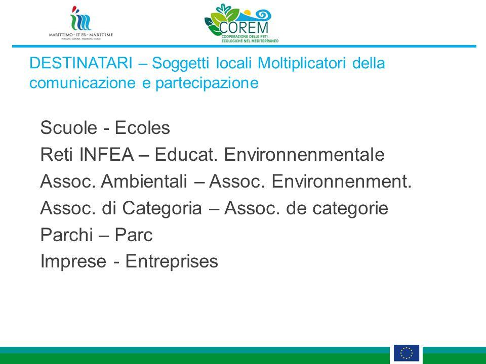 Scuole - Ecoles Reti INFEA – Educat. Environnenmentale Assoc.