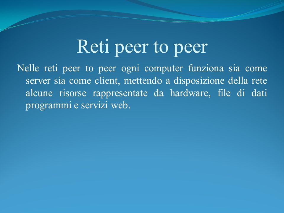 Reti peer to peer Nelle reti peer to peer ogni computer funziona sia come server sia come client, mettendo a disposizione della rete alcune risorse ra