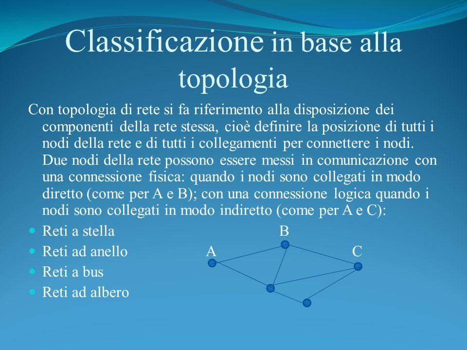 Classificazione in base alla topologia Con topologia di rete si fa riferimento alla disposizione dei componenti della rete stessa, cioè definire la po