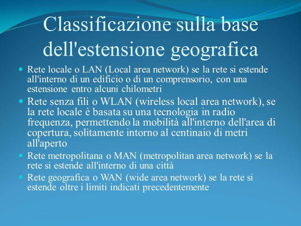 Classificazione sulla base dell'estensione geografica Rete locale o LAN (Local area network) se la rete si estende all'interno di un edificio o di un