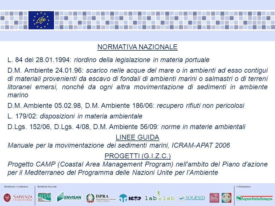 NORMATIVA NAZIONALE L. 84 del 28.01.1994: riordino della legislazione in materia portuale D.M. Ambiente 24.01.96: scarico nelle acque del mare o in am