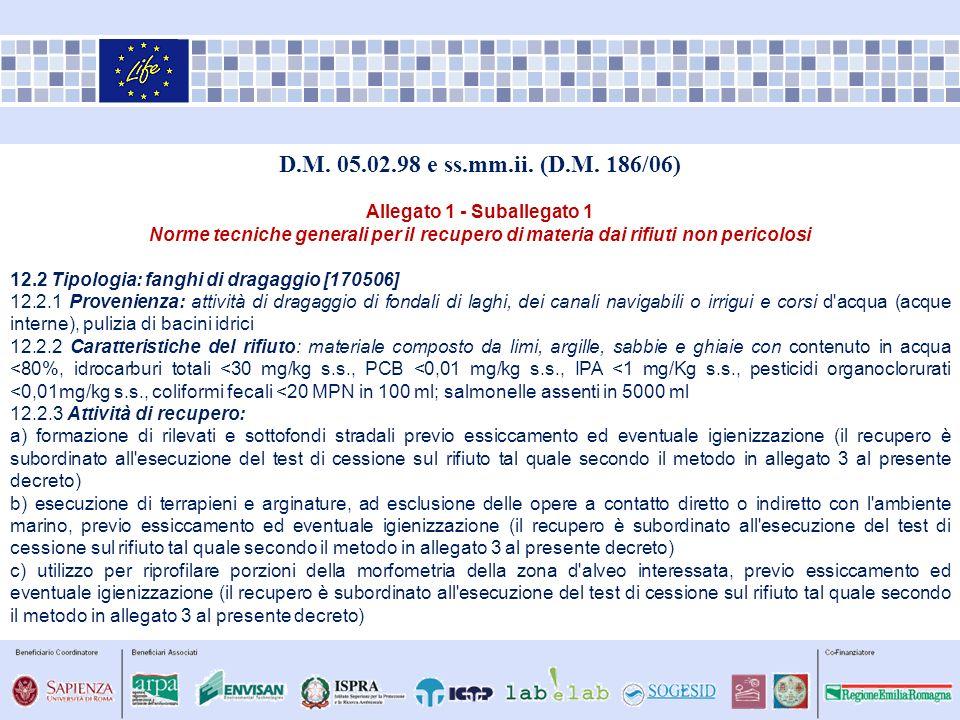 D.M. 05.02.98 e ss.mm.ii. (D.M. 186/06) Allegato 1 - Suballegato 1 Norme tecniche generali per il recupero di materia dai rifiuti non pericolosi 12.2