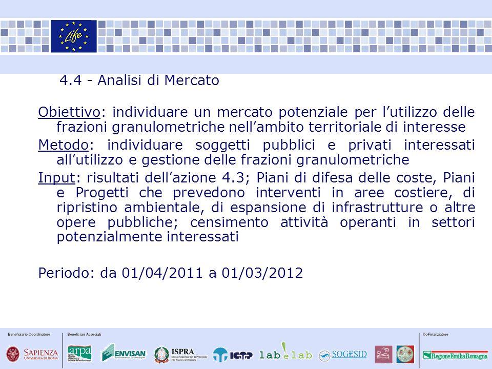 4.4 - Analisi di Mercato Obiettivo: individuare un mercato potenziale per lutilizzo delle frazioni granulometriche nellambito territoriale di interess
