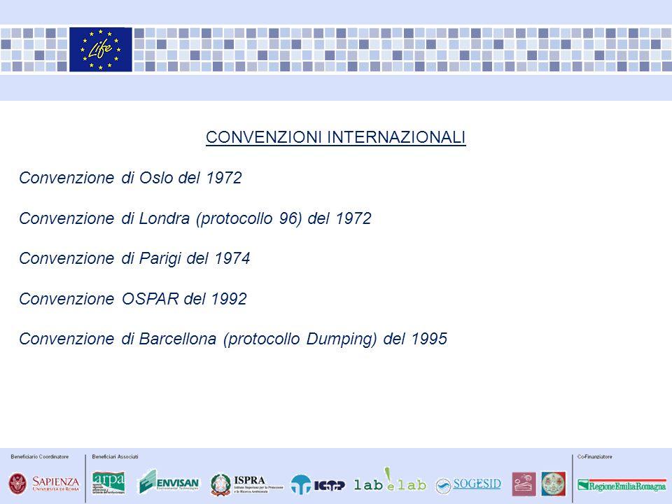 CONVENZIONI INTERNAZIONALI Convenzione di Oslo del 1972 Convenzione di Londra (protocollo 96) del 1972 Convenzione di Parigi del 1974 Convenzione OSPA