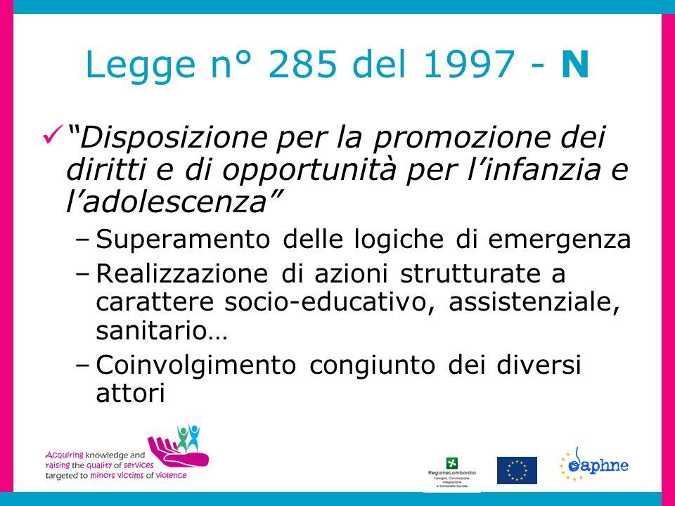 Legge n° 285 del 1997 - N Disposizione per la promozione dei diritti e di opportunità per linfanzia e ladolescenza –Superamento delle logiche di emergenza –Realizzazione di azioni strutturate a carattere socio-educativo, assistenziale, sanitario… –Coinvolgimento congiunto dei diversi attori
