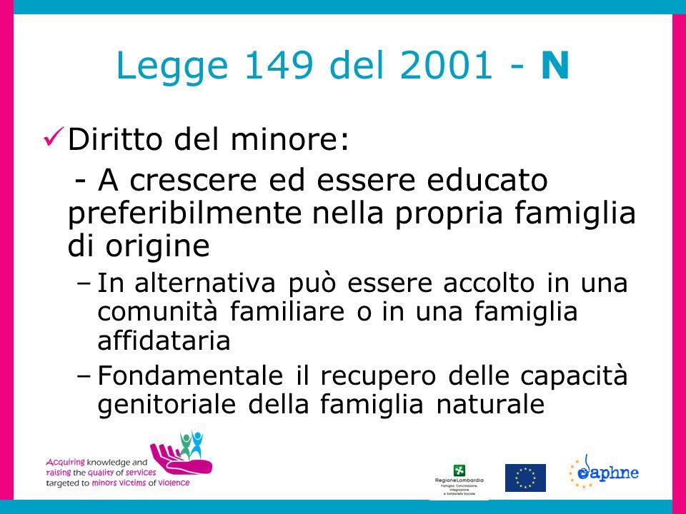 Legge 149 del 2001 - N Diritto del minore: - A crescere ed essere educato preferibilmente nella propria famiglia di origine –In alternativa può essere
