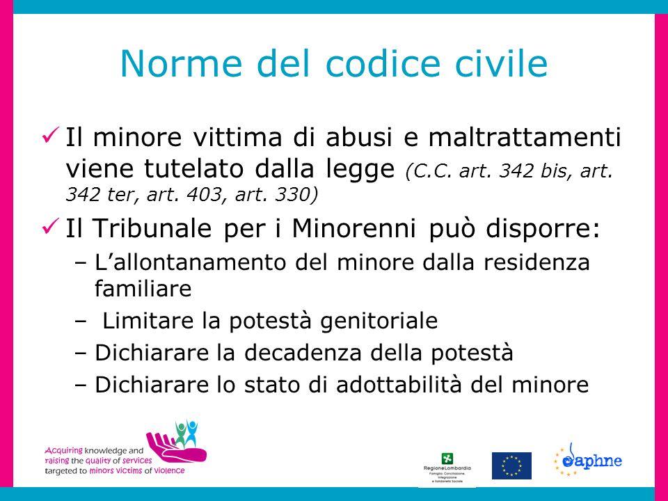 Norme del codice civile Il minore vittima di abusi e maltrattamenti viene tutelato dalla legge (C.C. art. 342 bis, art. 342 ter, art. 403, art. 330) I