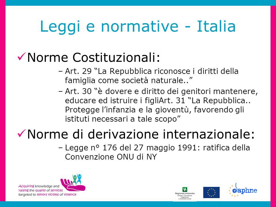 Leggi e normative - Italia Norme Costituzionali: –Art. 29 La Repubblica riconosce i diritti della famiglia come società naturale.. –Art. 30 è dovere e