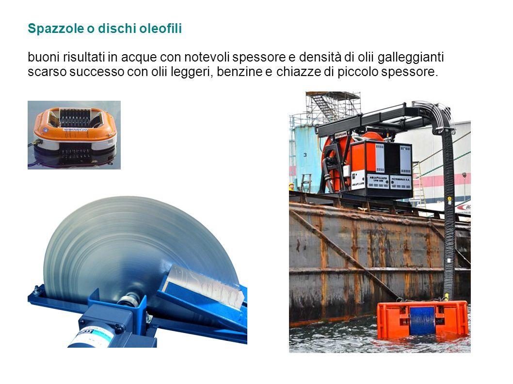Spazzole o dischi oleofili buoni risultati in acque con notevoli spessore e densità di olii galleggianti scarso successo con olii leggeri, benzine e c