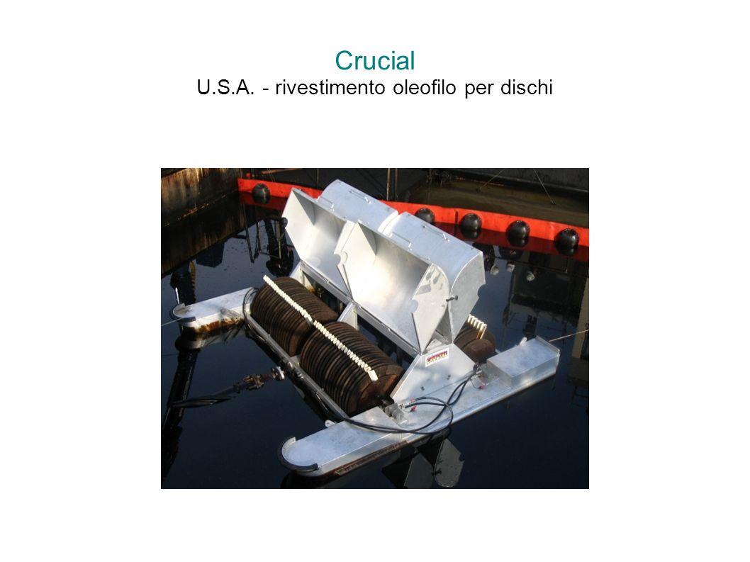 Crucial U.S.A. - rivestimento oleofilo per dischi