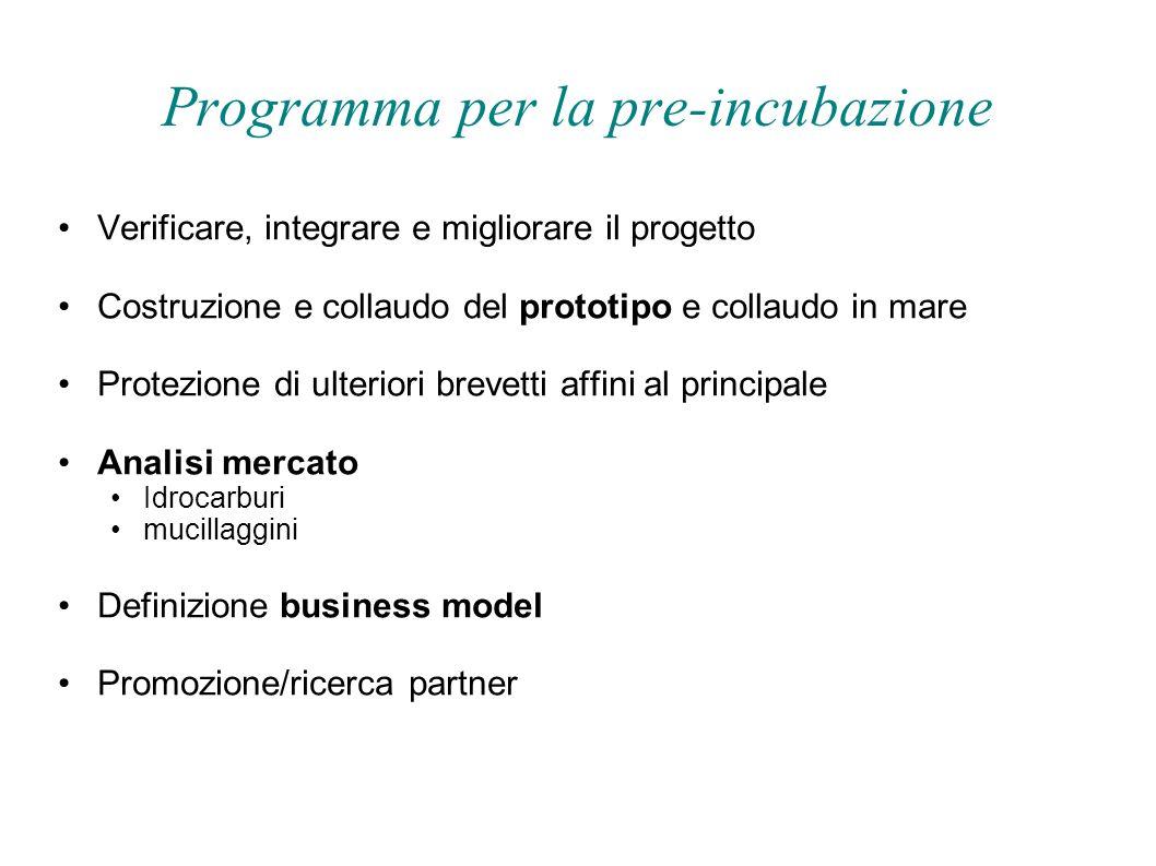 Programma per la pre-incubazione Verificare, integrare e migliorare il progetto Costruzione e collaudo del prototipo e collaudo in mare Protezione di
