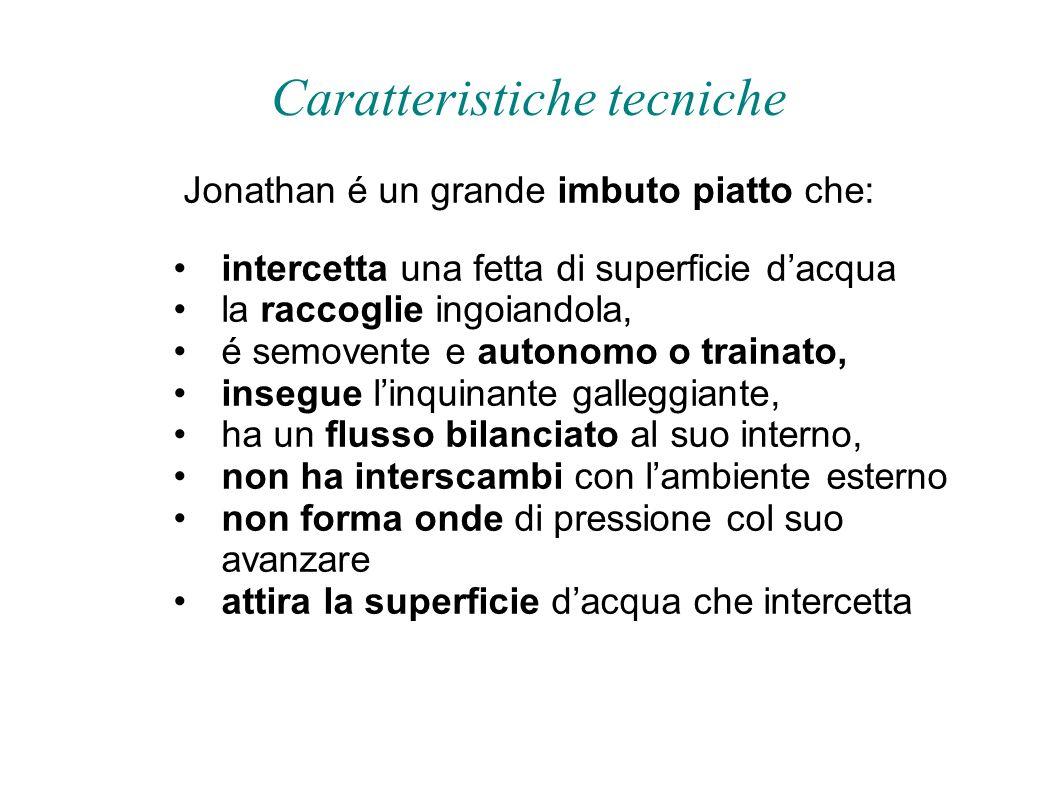 Jonathan é un grande imbuto piatto che: intercetta una fetta di superficie dacqua la raccoglie ingoiandola, é semovente e autonomo o trainato, insegue